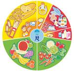 LA NUTRICIÓN NECESITA CONSEJOS